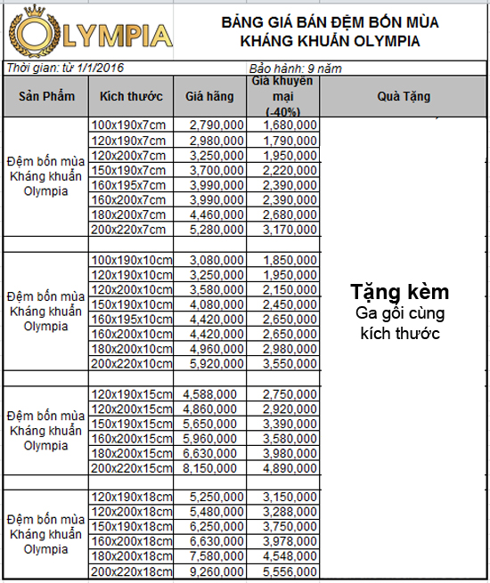 bảng giá siêu khuyến mại đệm bông ép Olympia